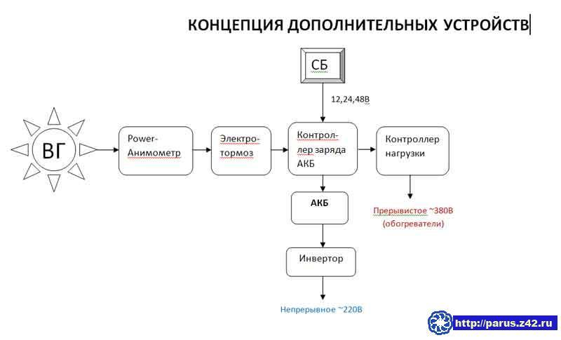 dop_ustrstv_thumb.jpg